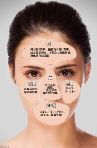 ニキビ 場所 意味 ニキビの場所別!原因と予防方法|東京の美容皮膚科